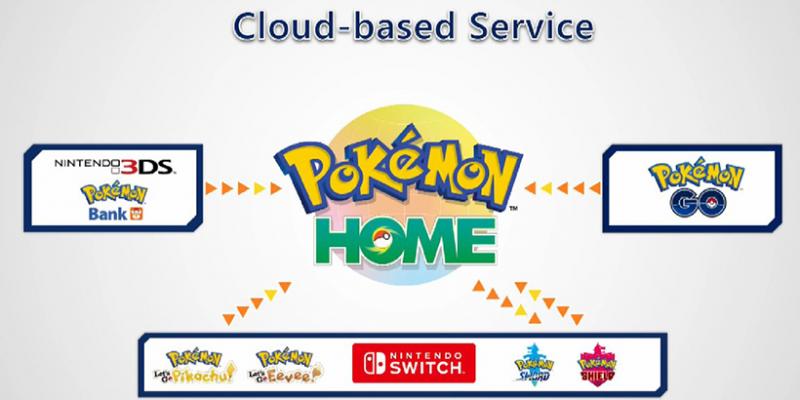 Pokemon Home - Pokemony z różnych platform w jednym miejscu
