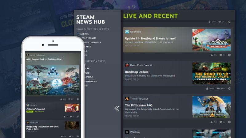 Steam wprowadza centrum aktualności