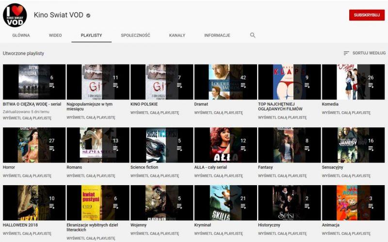 Kino Świat udostępnia za darmo filmy na kanale YouTube