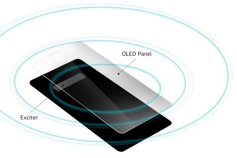 LG G8 ThinQ – ekran, który jest głośnikiem