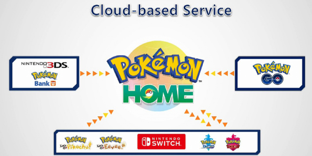 Pokemon Home zadebiutuje w lutym