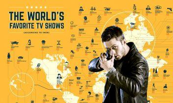 Najlepiej oglądane seriale w danym kraju. Mapa z okazji Światowego Dnia Telewizji