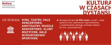 Wydarzenia artystyczne i rozrywkowe w czasach dystansu - Polska ponownie otwiera się na kulturę